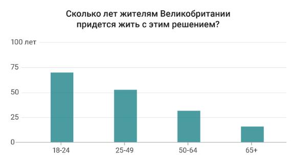 Обзоры валютного и фондового рынка, сырьё (интернет) 3(28)