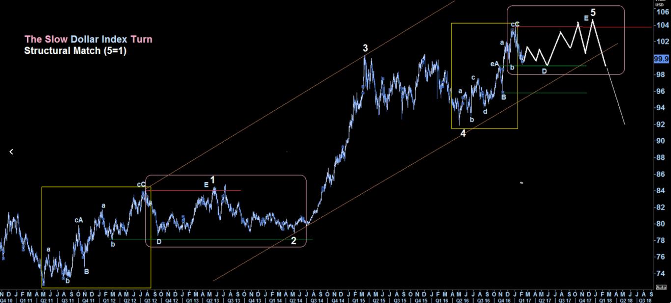 $ £ ¥ € Валютный рынок $ £ ¥ € - Страница 2 3(32)
