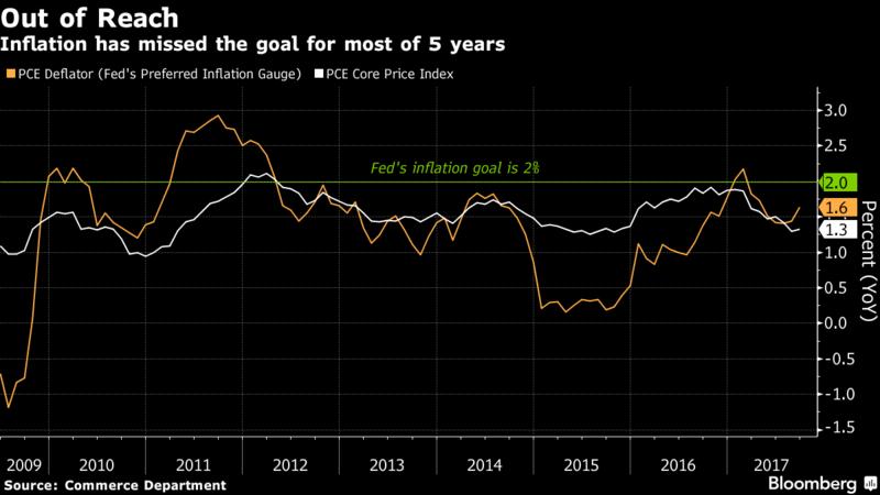 Повышение ставки ФРС может быть оправдано совсем скоро - протокол