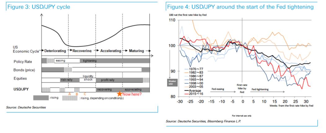 Обзоры валютного и фондового рынка, сырьё (интернет) - Страница 3 V25